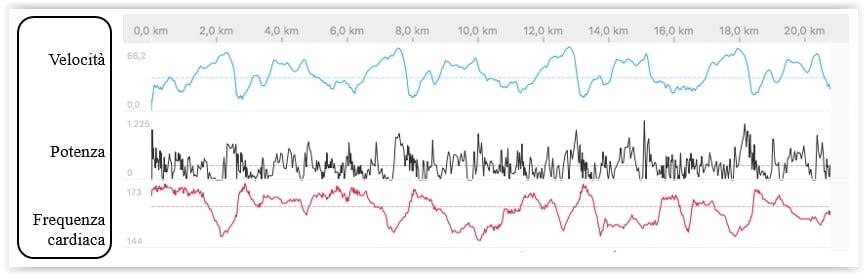 consumo calorico del ciclismo