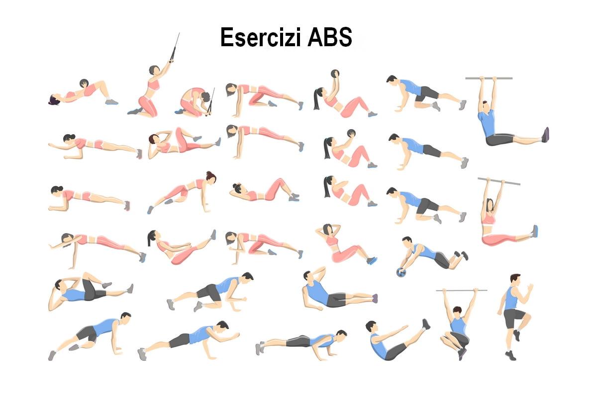 Potenziamento dei muscoli addominali